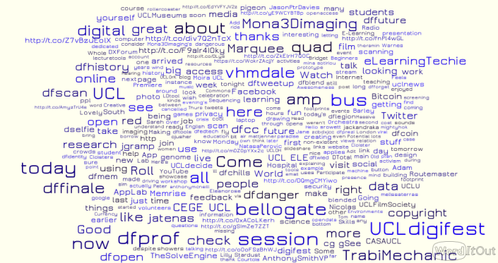 The tweets of ucldigifest